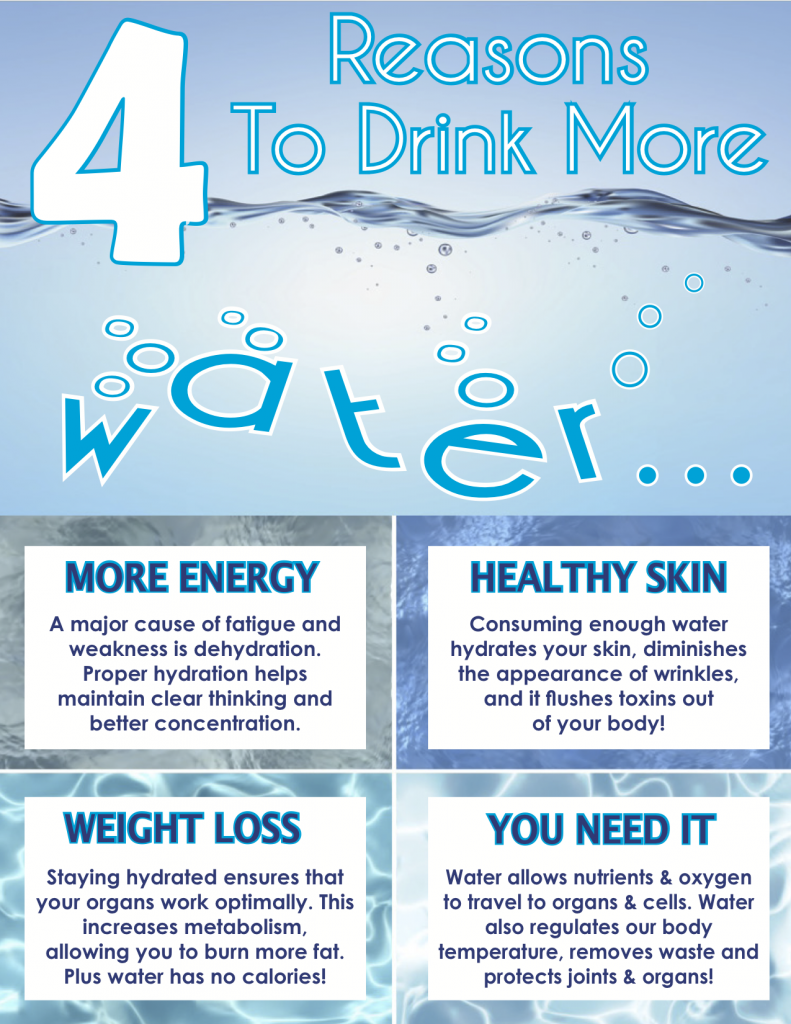 advantages of water To reap the health benefits of warm water, drink it every morning plain or with a lemon for taste metsovas urges drinkers to have warm water, as drinking straight hot water can potentially be damaging to tissue in the mouth and esophagus.